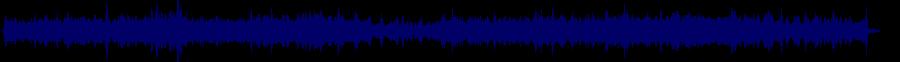 waveform of track #75720