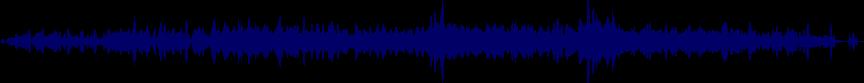 waveform of track #75733