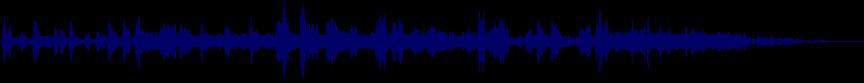 waveform of track #75743