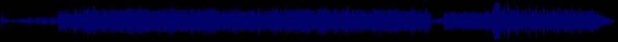 waveform of track #75744