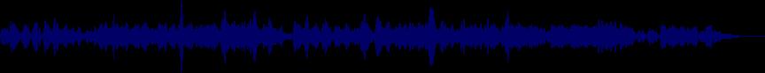 waveform of track #75750