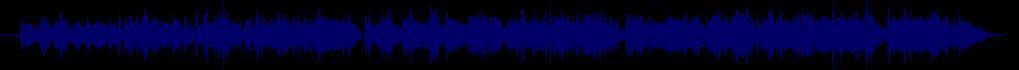 waveform of track #75794