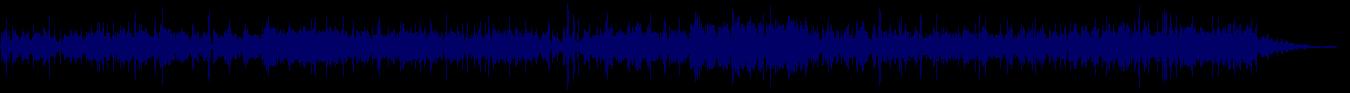waveform of track #75795