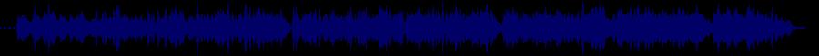 waveform of track #75796