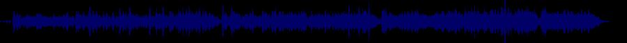waveform of track #75812