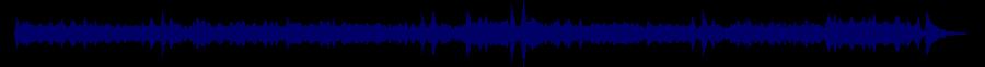 waveform of track #75855