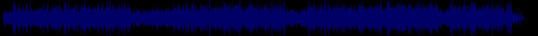 waveform of track #75874