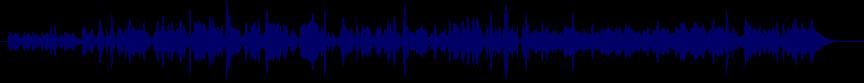 waveform of track #75880