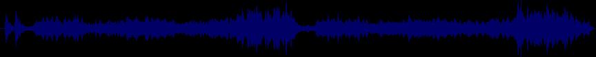 waveform of track #75905