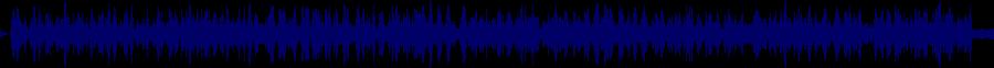 waveform of track #75918