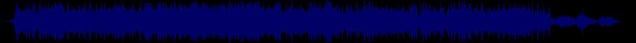 waveform of track #75937