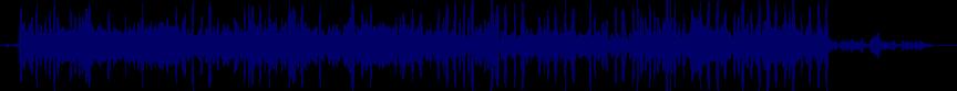 waveform of track #75938