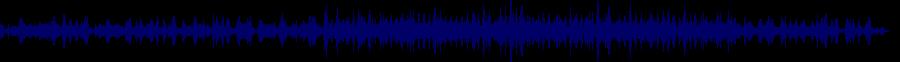 waveform of track #75945
