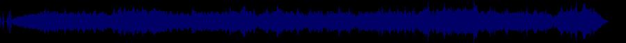 waveform of track #75975