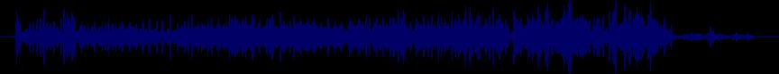 waveform of track #75987