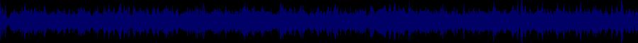 waveform of track #75996