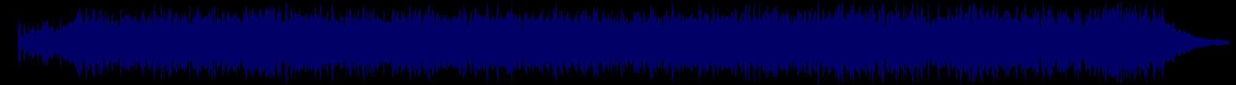 waveform of track #76001