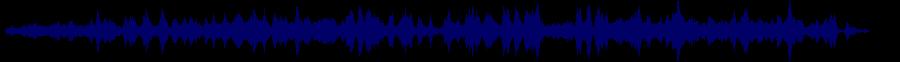 waveform of track #76005