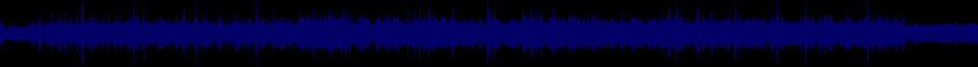 waveform of track #76008