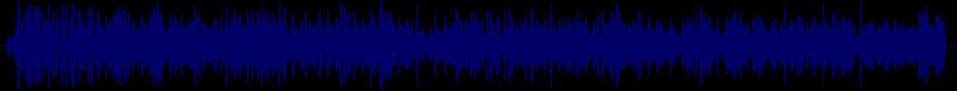 waveform of track #76021
