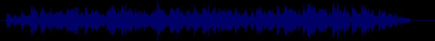 waveform of track #76034