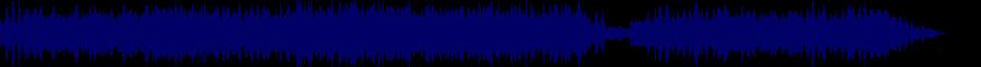 waveform of track #76046
