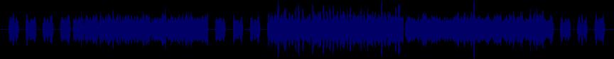 waveform of track #76052