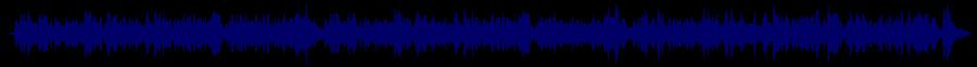 waveform of track #76053