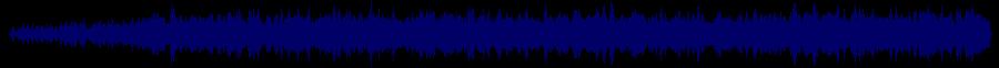 waveform of track #76072