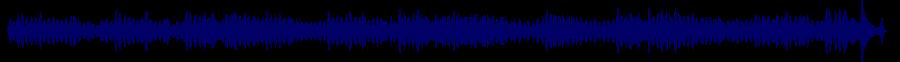 waveform of track #76074