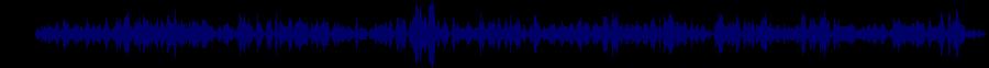 waveform of track #76093