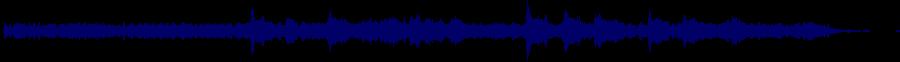 waveform of track #76193