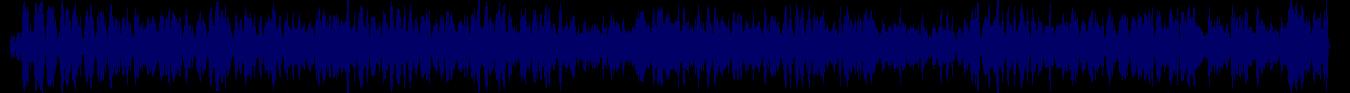 waveform of track #76202