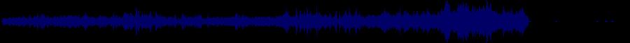 waveform of track #76208