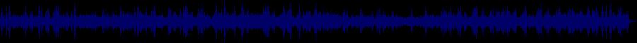 waveform of track #76218