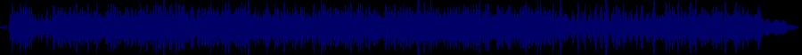 waveform of track #76226