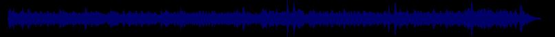 waveform of track #76237