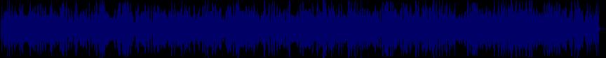 waveform of track #76259