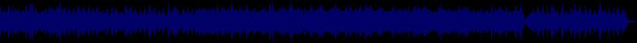 waveform of track #76287