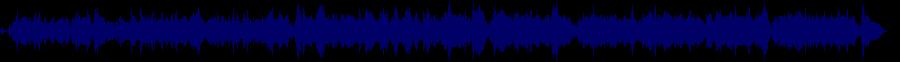 waveform of track #76289