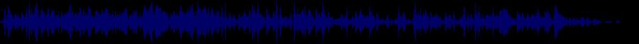 waveform of track #76313