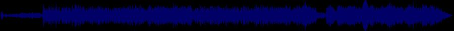 waveform of track #76383