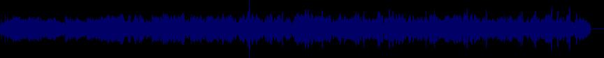 waveform of track #76395