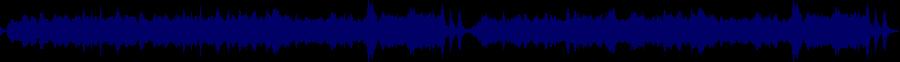 waveform of track #76410