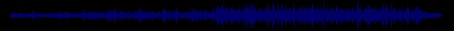 waveform of track #76487