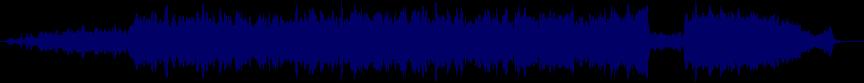 waveform of track #76503