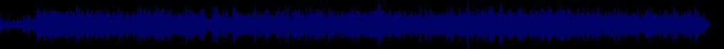waveform of track #76506
