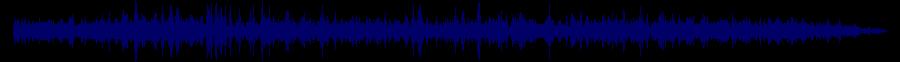 waveform of track #76509