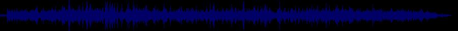 waveform of track #76515