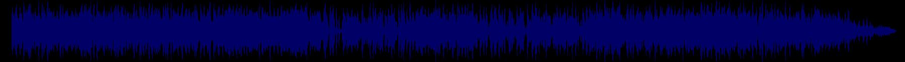 waveform of track #76574